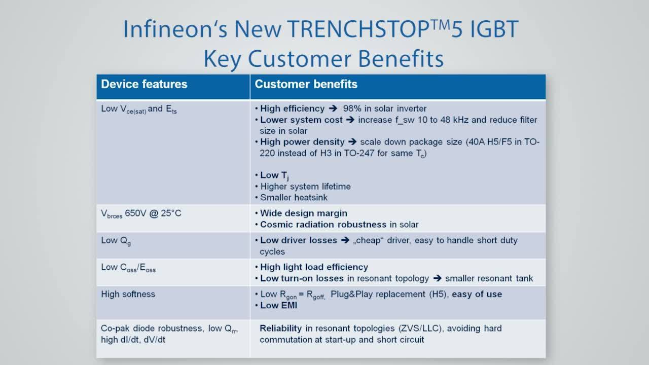 TRENCHSTOP™ 5 - Customer Benefits