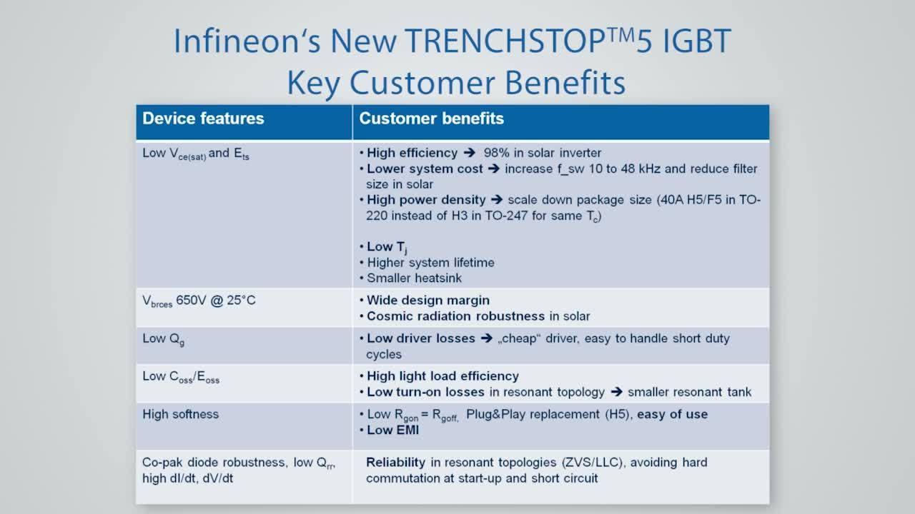 TRENCHSTOP™ 5 - Customer Benefits