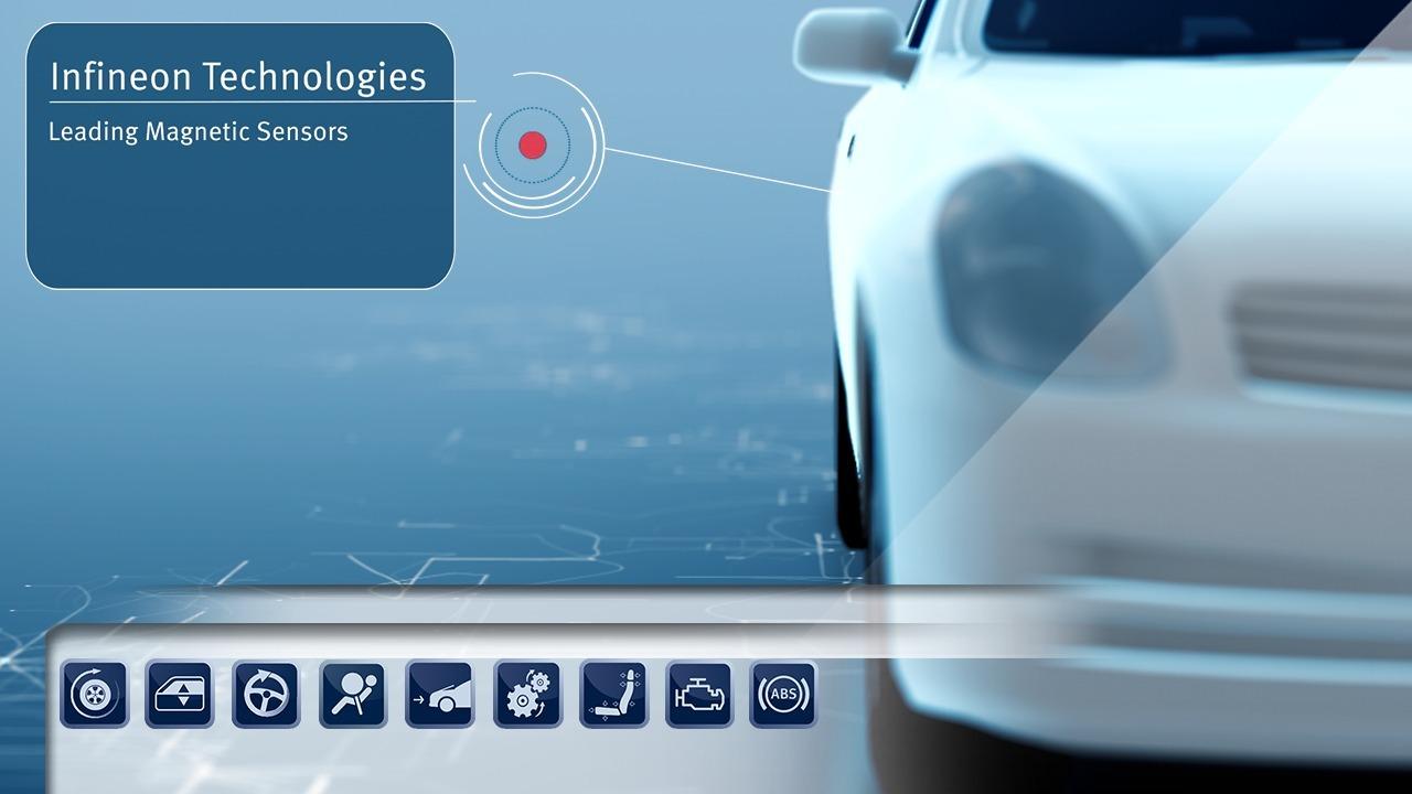 Leading Magnetic Sensor Technologies