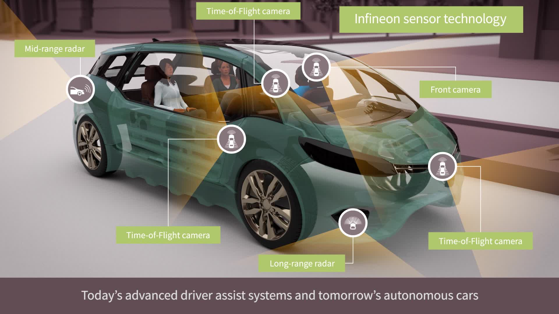 Sensors solutions for autonomous driving