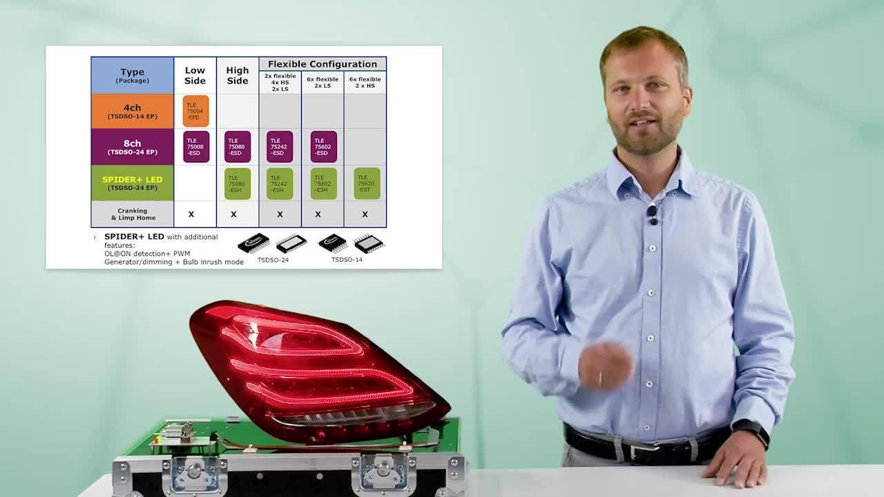 診断および保護機能付き、コスト効率の良いLEDドライバソリューション SPIDER+ LED