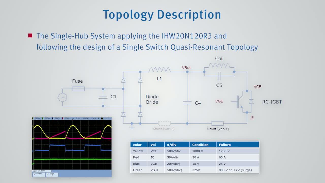 Induction Heating: IGBT Presentation
