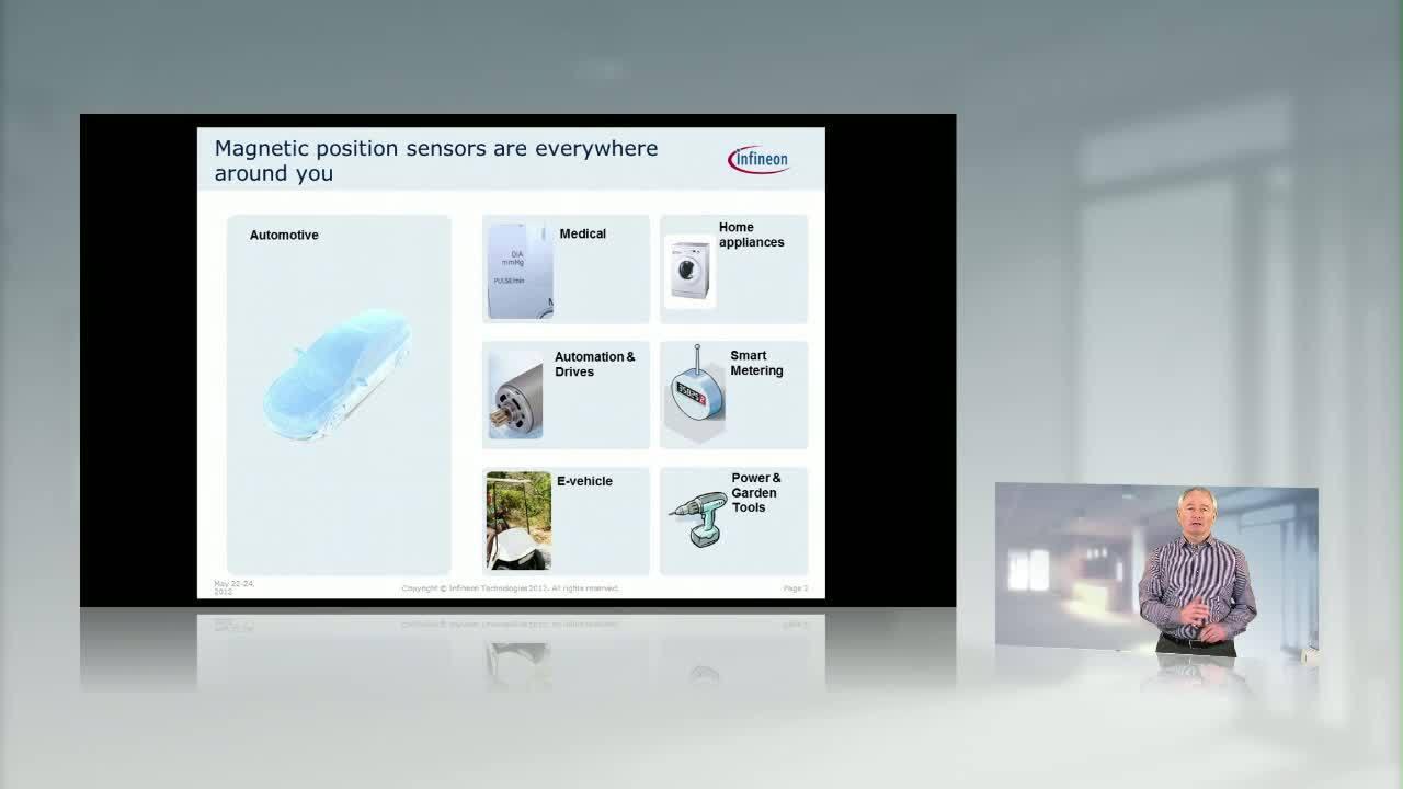 Position Sensors in ATV & I