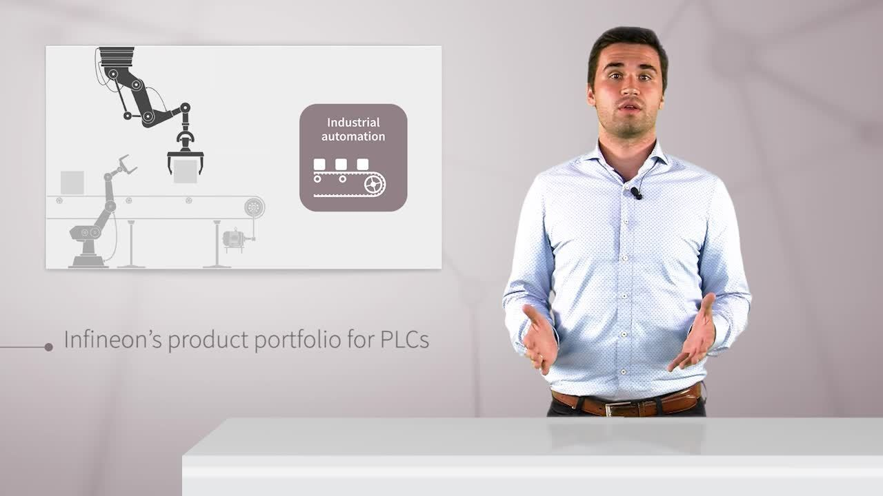 Industrial automation PLC - product portfolio