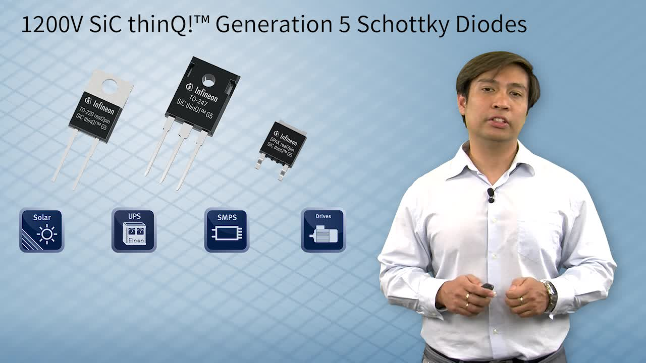 1200V SiC thinQ!™ Generation 5 Schottky Diode - Product Portfolio and Target Application