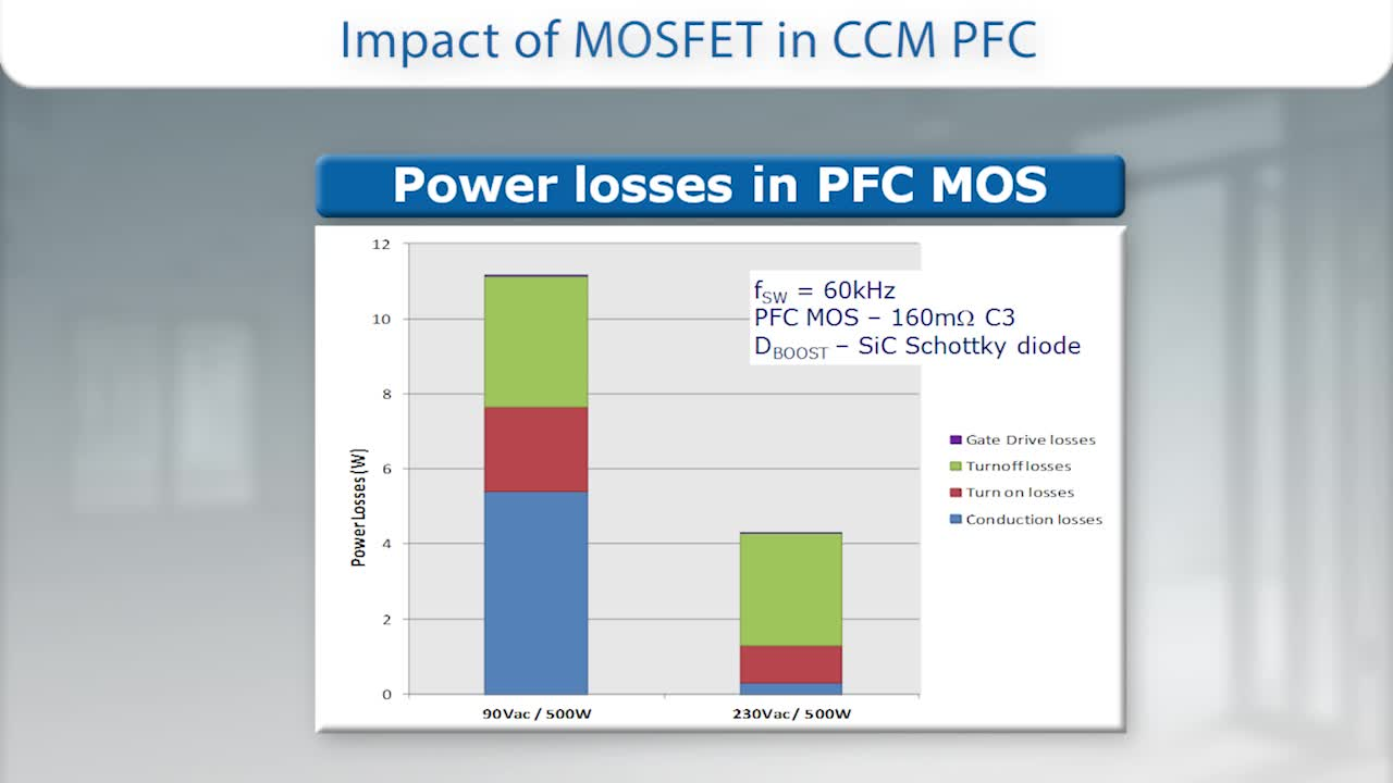 Introduction to High Voltage High Power SMPS - Part 3 of 3