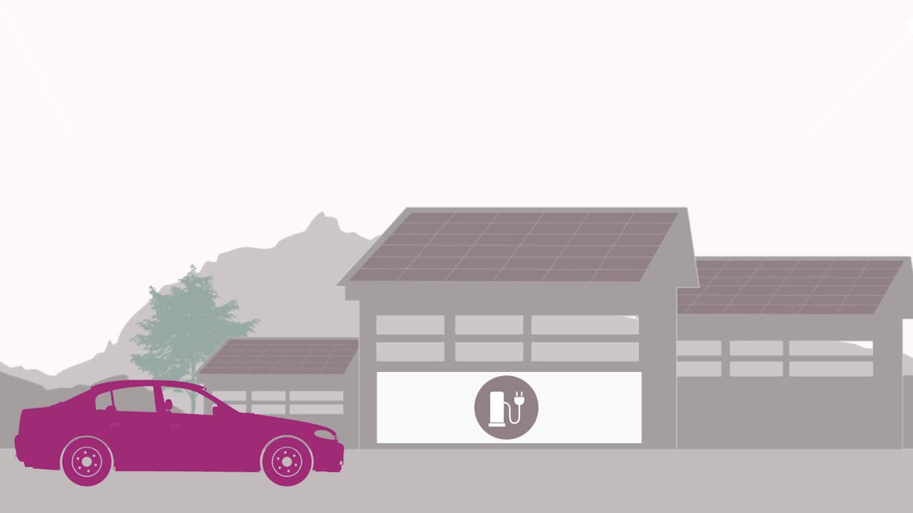 DC EV charger - The future of electric mobility